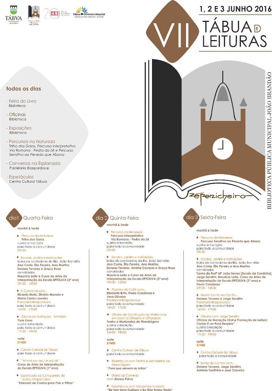 Folha do Centro - VII Tábua de Leituras